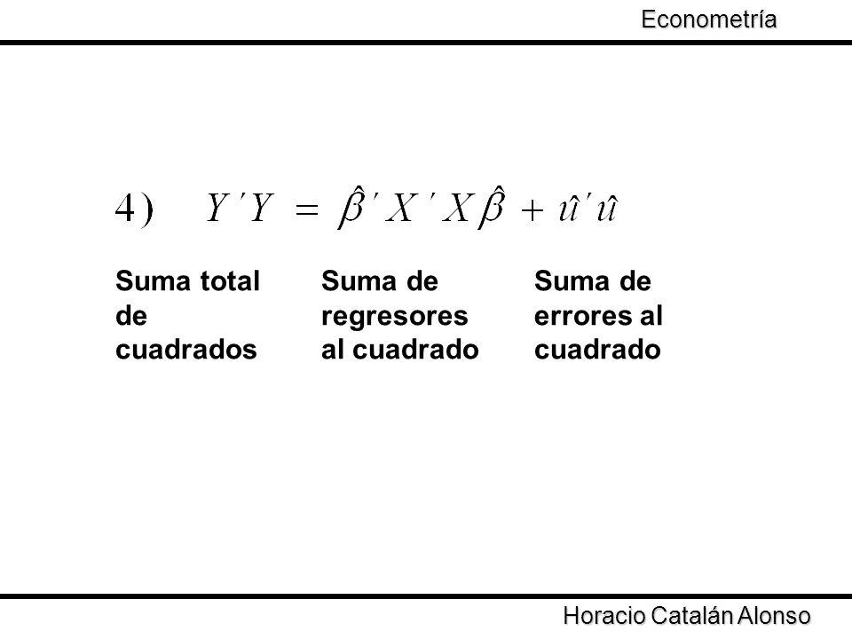 Horacio Catalán Alonso Econometría Suma de errores al cuadrado Suma de regresores al cuadrado Suma total de cuadrados