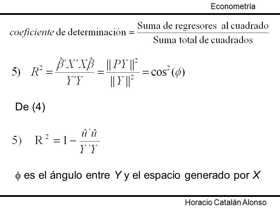 Horacio Catalán Alonso Econometría es el ángulo entre Y y el espacio generado por X De (4)