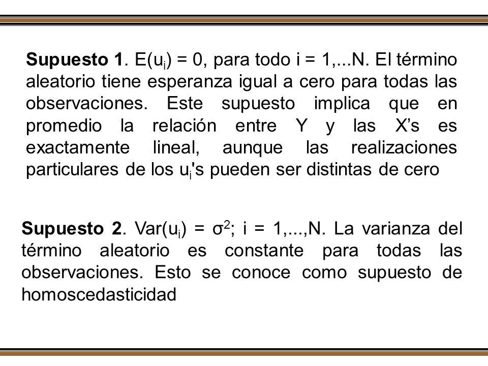 Supuesto 1. E(u i ) = 0, para todo i = 1,...N. El término aleatorio tiene esperanza igual a cero para todas las observaciones. Este supuesto implica q