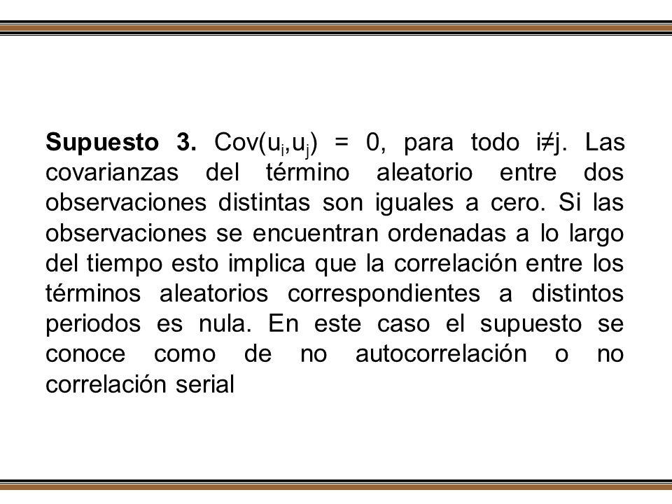 Supuesto 3. Cov(u i,u j ) = 0, para todo ij. Las covarianzas del término aleatorio entre dos observaciones distintas son iguales a cero. Si las observ