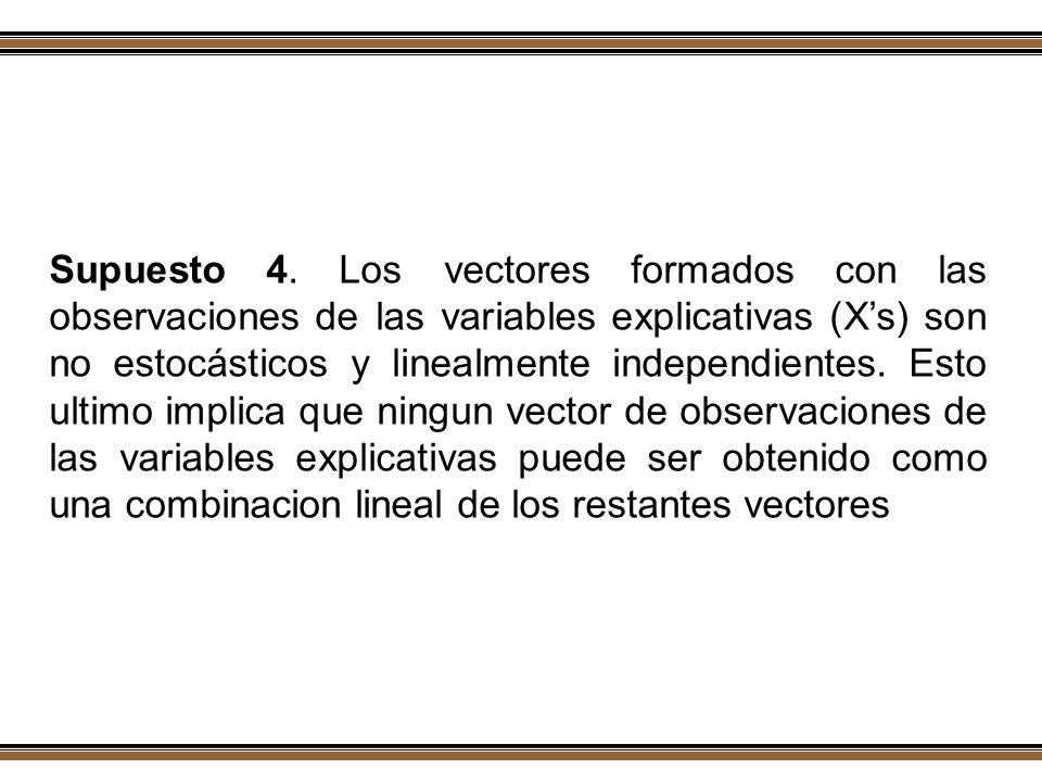 Supuesto 4. Los vectores formados con las observaciones de las variables explicativas (Xs) son no estocásticos y linealmente independientes. Esto ulti
