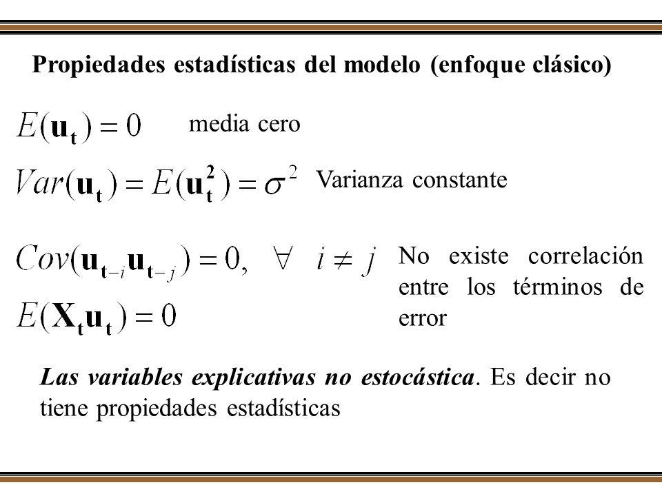 Propiedades estadísticas del modelo (enfoque clásico) media cero Varianza constante No existe correlación entre los términos de error Las variables ex
