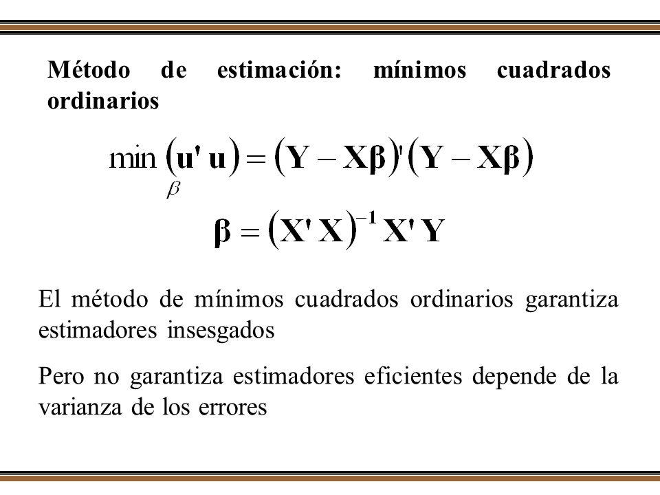 Método de estimación: mínimos cuadrados ordinarios El método de mínimos cuadrados ordinarios garantiza estimadores insesgados Pero no garantiza estima