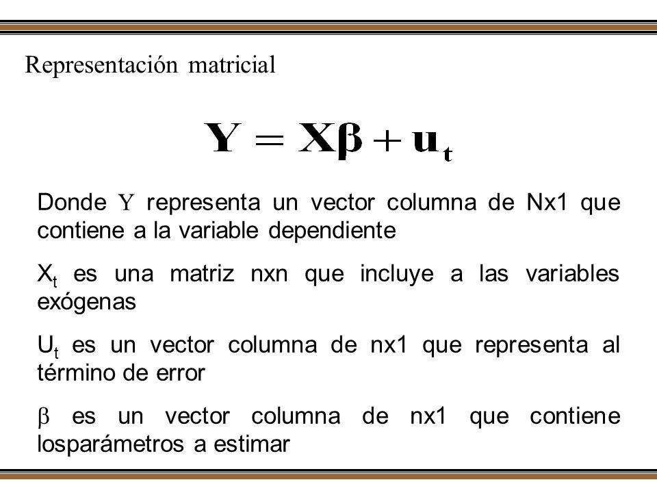 Donde Y representa un vector columna de Nx1 que contiene a la variable dependiente X t es una matriz nxn que incluye a las variables exógenas U t es u