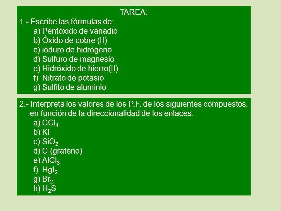TAREA: 1.- Escribe las fórmulas de: a)Pentóxido de vanadio b)Óxido de cobre (II) c)ioduro de hidrógeno d)Sulfuro de magnesio e)Hidróxido de hierro(II)