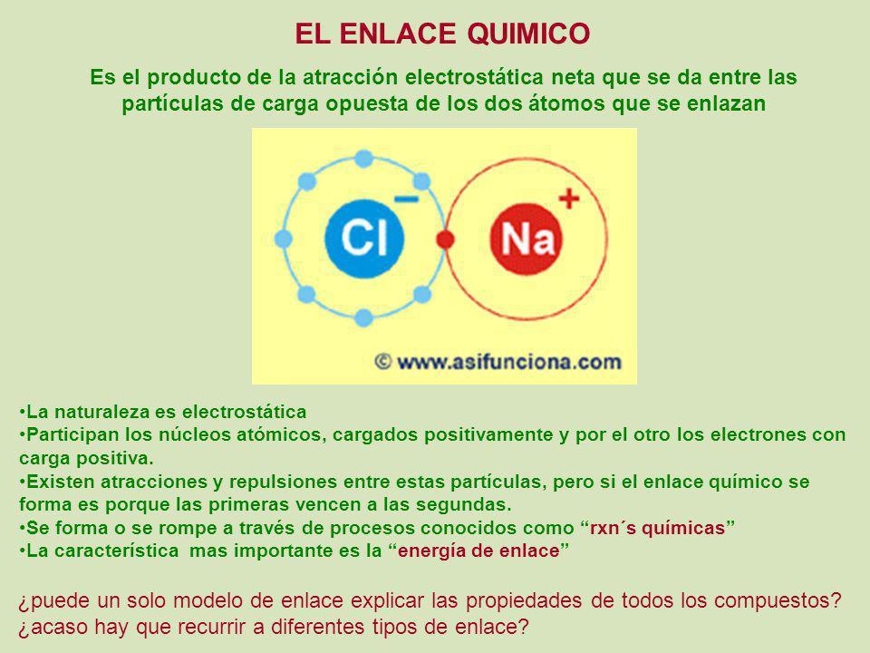EL ENLACE QUIMICO Es el producto de la atracción electrostática neta que se da entre las partículas de carga opuesta de los dos átomos que se enlazan