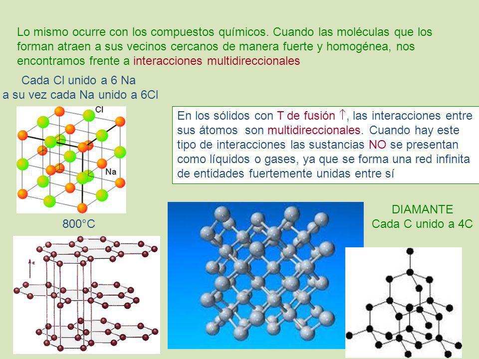 Lo mismo ocurre con los compuestos químicos. Cuando las moléculas que los forman atraen a sus vecinos cercanos de manera fuerte y homogénea, nos encon