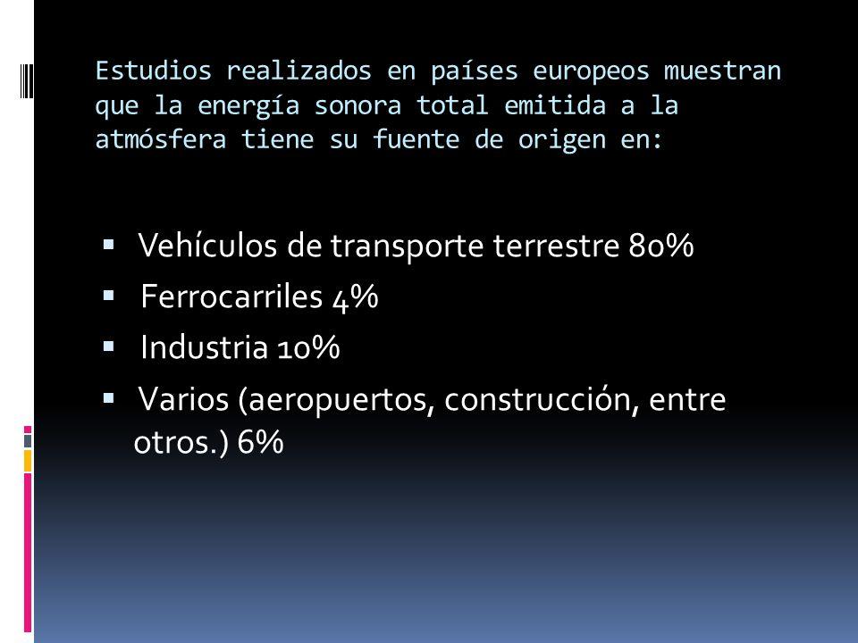 Estudios realizados en países europeos muestran que la energía sonora total emitida a la atmósfera tiene su fuente de origen en: Vehículos de transporte terrestre 80% Ferrocarriles 4% Industria 10% Varios (aeropuertos, construcción, entre otros.) 6%