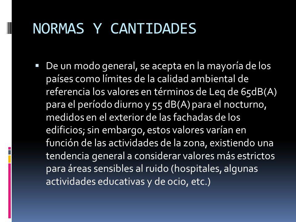 NORMAS Y CANTIDADES De un modo general, se acepta en la mayoría de los países como límites de la calidad ambiental de referencia los valores en términos de Leq de 65dB(A) para el período diurno y 55 dB(A) para el nocturno, medidos en el exterior de las fachadas de los edificios; sin embargo, estos valores varían en función de las actividades de la zona, existiendo una tendencia general a considerar valores más estrictos para áreas sensibles al ruido (hospitales, algunas actividades educativas y de ocio, etc.)