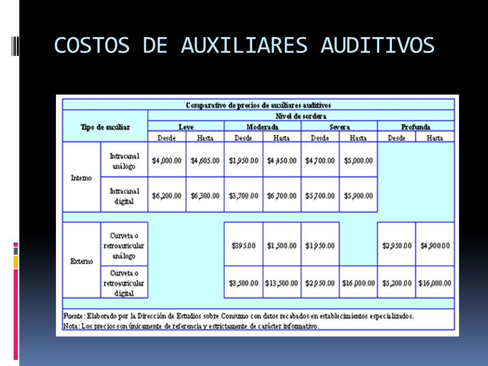 COSTOS DE AUXILIARES AUDITIVOS
