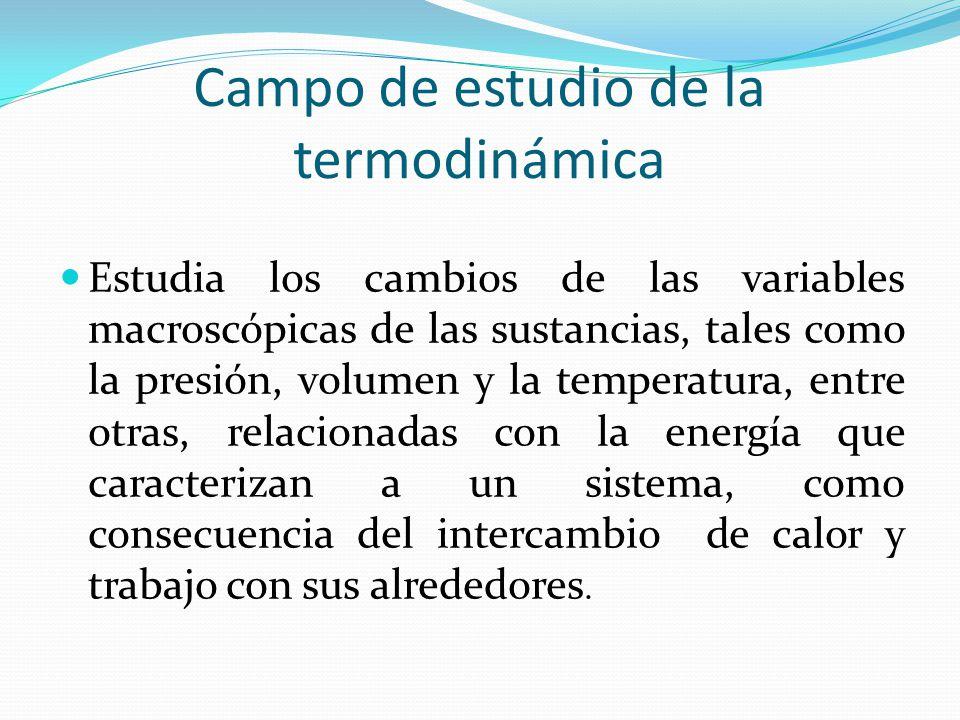 Conceptos fundamentales Sistema Internacional de Unidades Dimensión: es una cantidad física que define a un sistema de unidades.