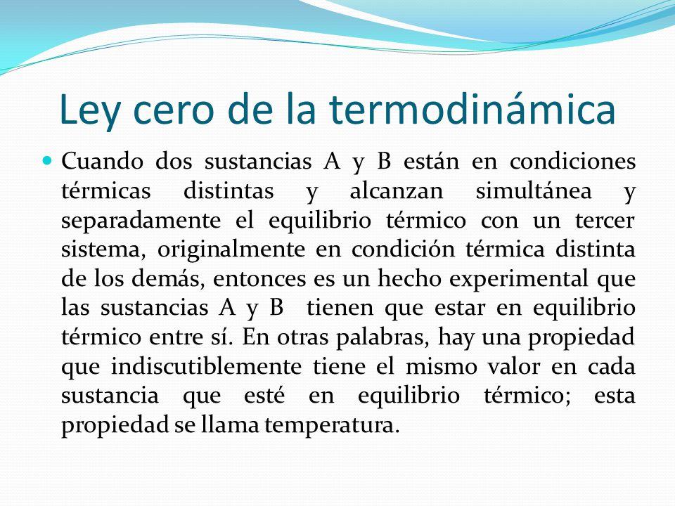 Concepto de temperatura En palabras sencillas el mensaje de la ley cero de la termodinámica es: todo cuerpo tiene una propiedad llamada temperatura.