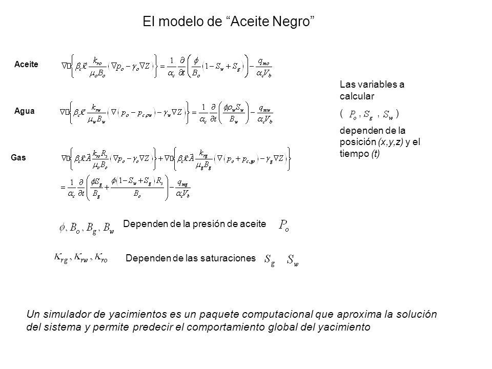 El modelo de Aceite Negro Aceite Agua Gas Dependen de la presión de aceite Dependen de las saturaciones Las variables a calcular (,, ) dependen de la posición (x,y,z) y el tiempo (t) Un simulador de yacimientos es un paquete computacional que aproxima la solución del sistema y permite predecir el comportamiento global del yacimiento