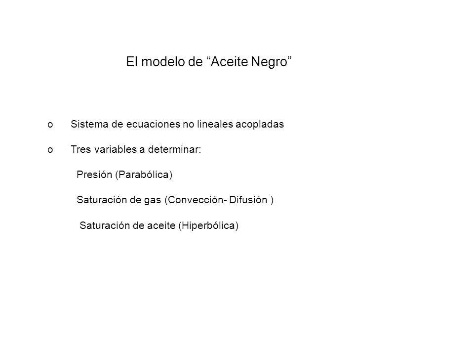 oSistema de ecuaciones no lineales acopladas oTres variables a determinar: Presión (Parabólica) Saturación de gas (Convección- Difusión ) Saturación de aceite (Hiperbólica) El modelo de Aceite Negro