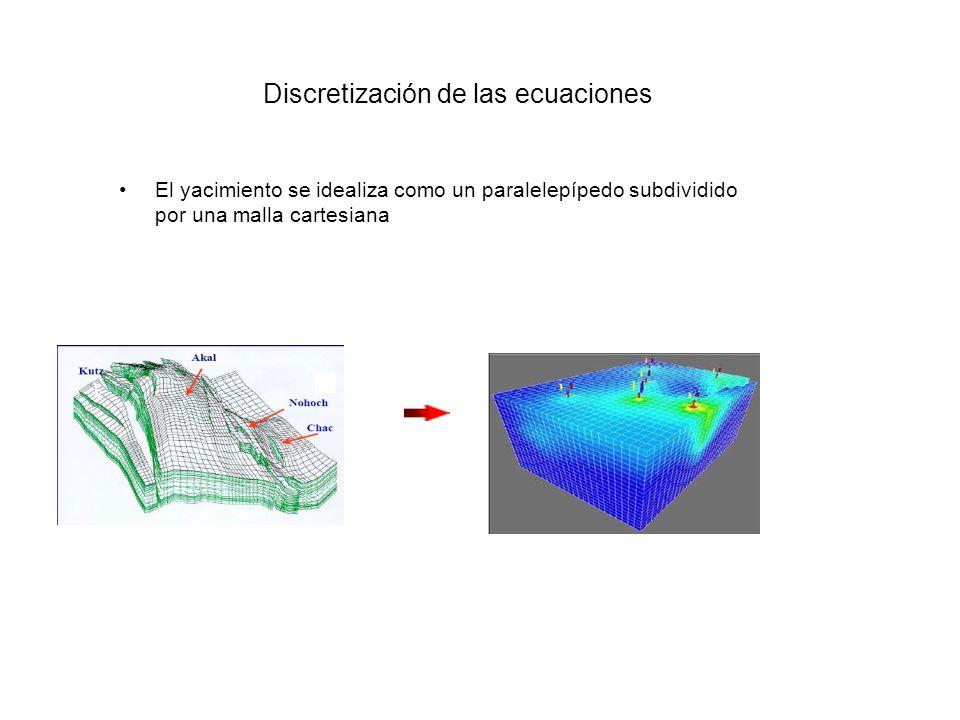 El yacimiento se idealiza como un paralelepípedo subdividido por una malla cartesiana Discretización de las ecuaciones