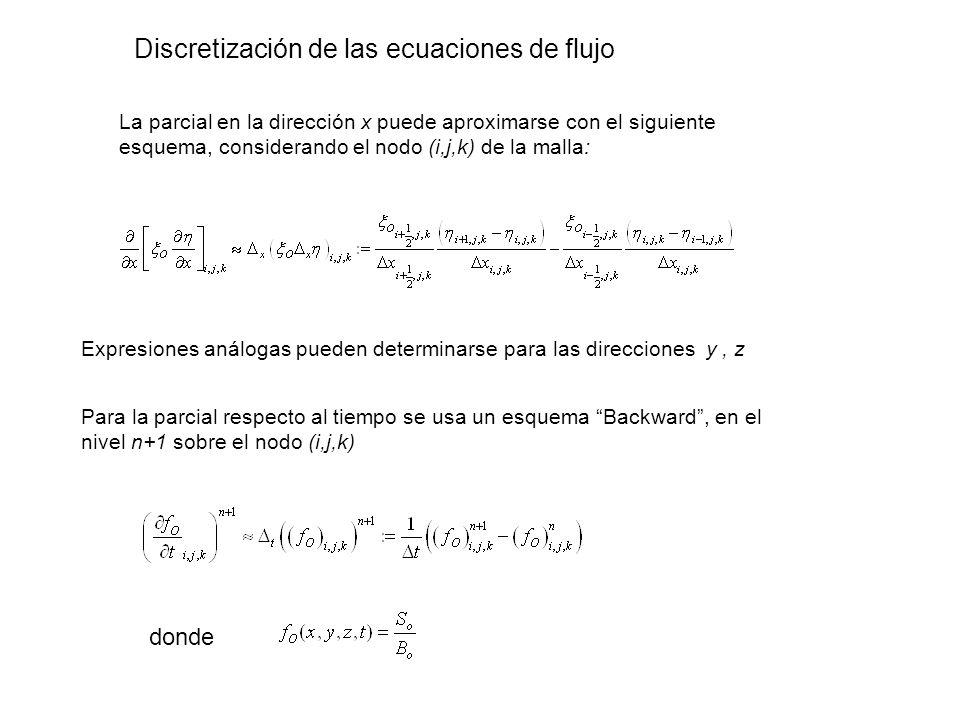 La parcial en la dirección x puede aproximarse con el siguiente esquema, considerando el nodo (i,j,k) de la malla: Expresiones análogas pueden determinarse para las direcciones y, z Discretización de las ecuaciones de flujo Para la parcial respecto al tiempo se usa un esquema Backward, en el nivel n+1 sobre el nodo (i,j,k) donde