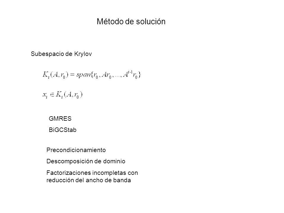 Método de solución Subespacio de Krylov GMRES BiGCStab Precondicionamiento Descomposición de dominio Factorizaciones incompletas con reducción del ancho de banda