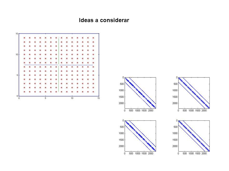 Ideas a considerar