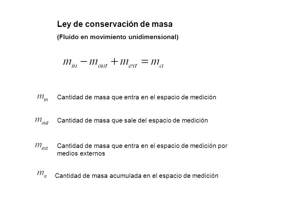 Ley de conservación de masa (Fluido en movimiento unidimensional) Cantidad de masa que entra en el espacio de medición Cantidad de masa que sale del espacio de medición Cantidad de masa que entra en el espacio de medición por medios externos Cantidad de masa acumulada en el espacio de medición