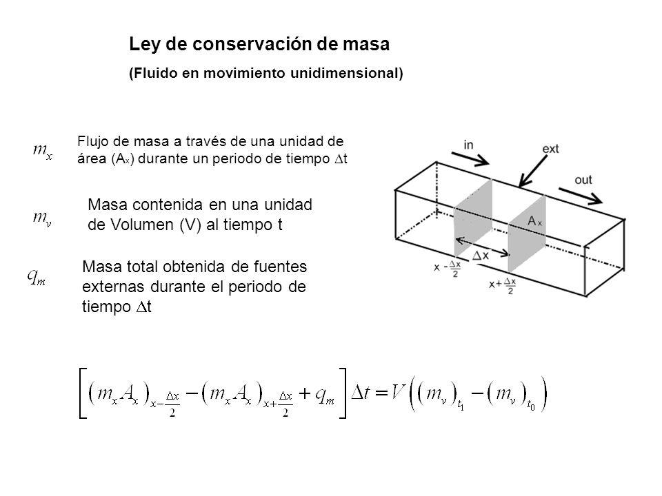 Ley de conservación de masa (Fluido en movimiento unidimensional) Flujo de masa a través de una unidad de área (A x ) durante un periodo de tiempo t Masa contenida en una unidad de Volumen (V) al tiempo t Masa total obtenida de fuentes externas durante el periodo de tiempo t