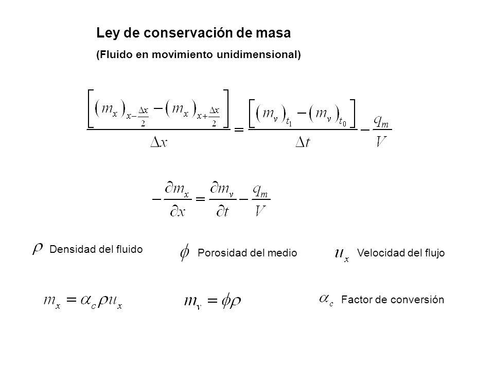 Ecuación de flujo para un fluido simple (Fase simple) Factor de conversión Ley de Darcycon Potencial del fluido Presión del fluido Profundidad Viscosidad del fluido Permeabilidad Densidad relativa a la presión