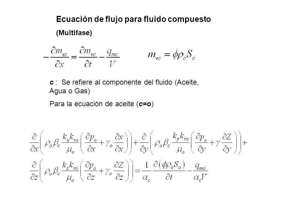 Ecuación de flujo para fluido compuesto (Multifase) c : Se refiere al componente del fluido (Aceite, Agua o Gas) Para la ecuación de aceite (c=o)