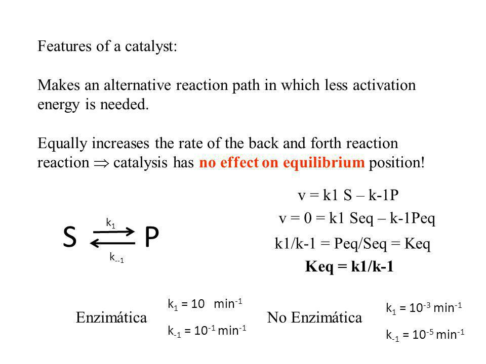 Features of a catalyst: Makes an alternative reaction path in which less activation energy is needed. Equally increases the rate of the back and forth