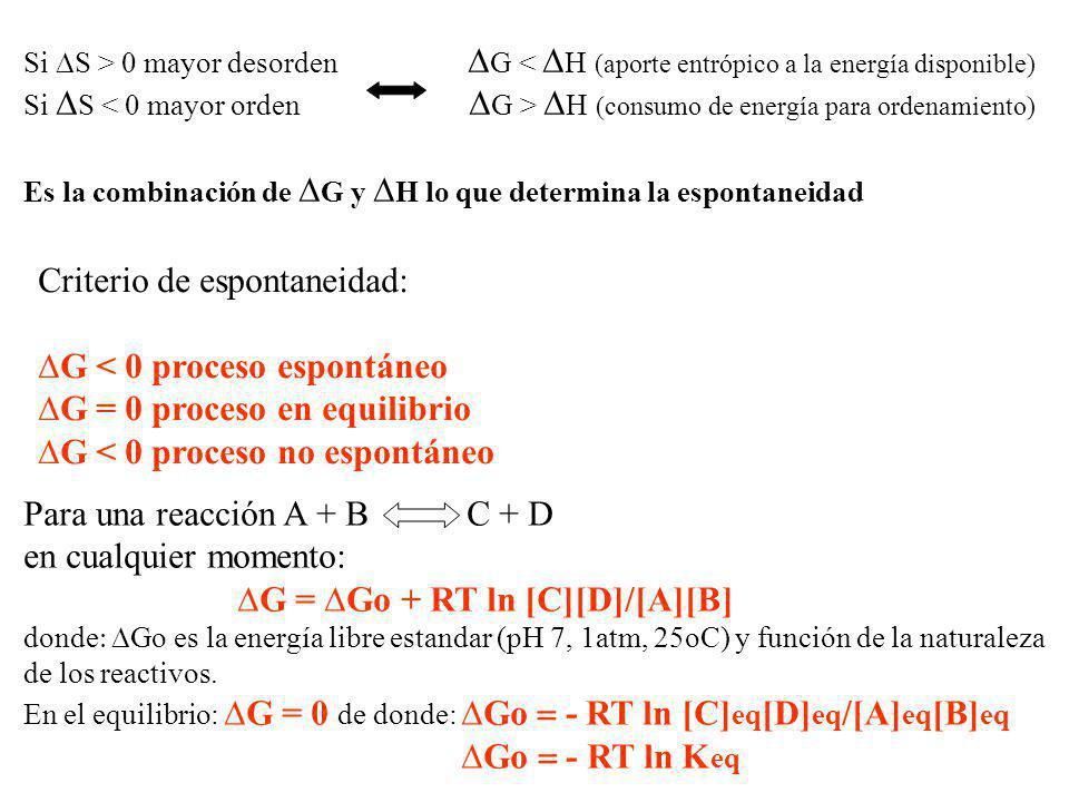 Si S > 0 mayor desorden G < H (aporte entrópico a la energía disponible) Si S H (consumo de energía para ordenamiento) Es la combinación de G y H lo q