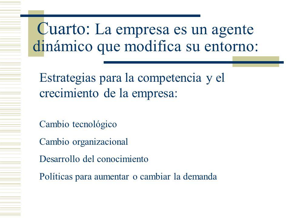 Cuarto: La empresa es un agente dinámico que modifica su entorno: Estrategias para la competencia y el crecimiento de la empresa: Cambio tecnológico Cambio organizacional Desarrollo del conocimiento Políticas para aumentar o cambiar la demanda