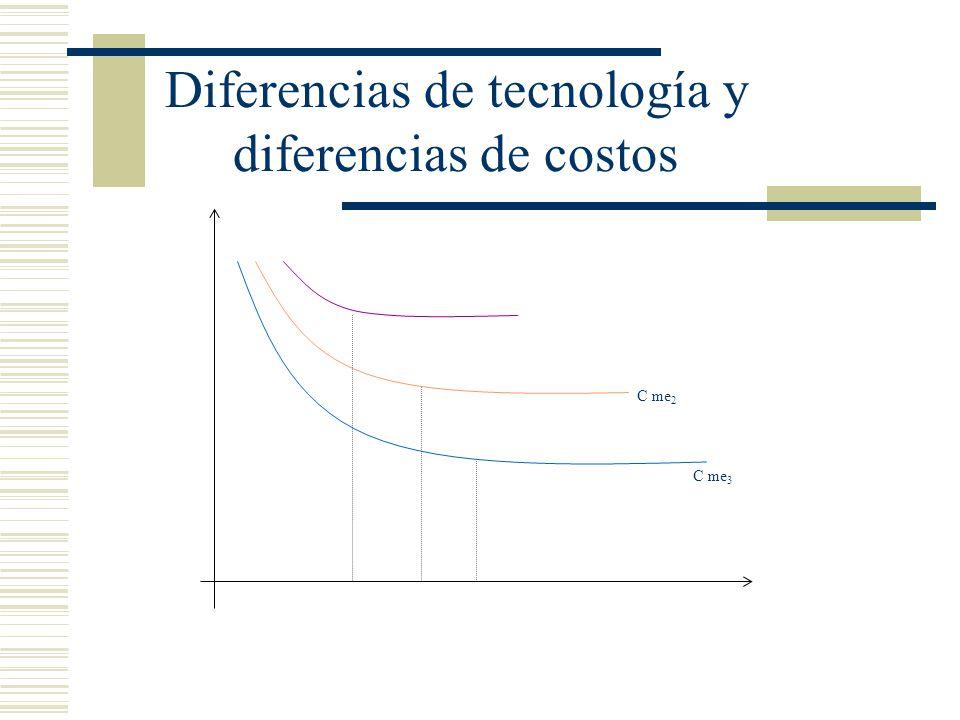 Diferencias de tecnología y diferencias de costos C me 2 C me 3