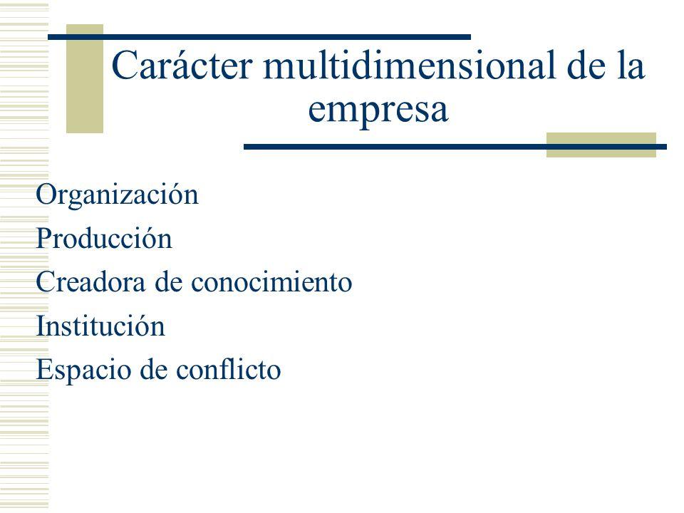 Carácter multidimensional de la empresa Organización Producción Creadora de conocimiento Institución Espacio de conflicto
