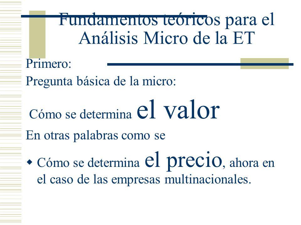 Fundamentos teóricos para el Análisis Micro de la ET Primero: Pregunta básica de la micro: Cómo se determina el valor En otras palabras como se Cómo se determina el precio, ahora en el caso de las empresas multinacionales.
