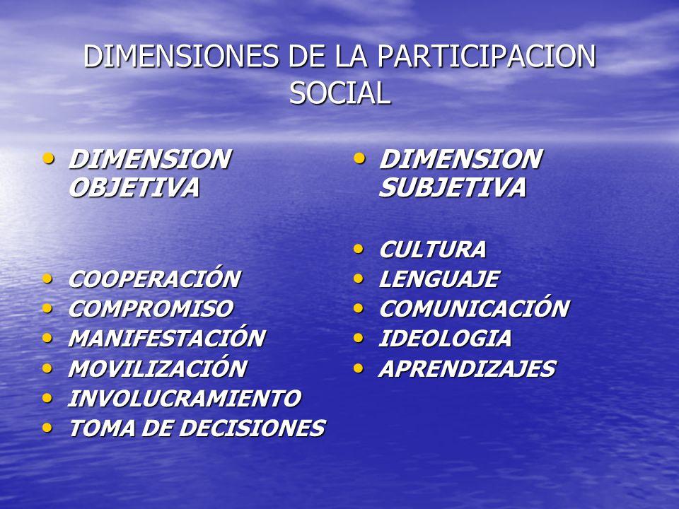 DIMENSIONES DE LA PARTICIPACION SOCIAL DIMENSION OBJETIVA DIMENSION OBJETIVA COOPERACIÓN COOPERACIÓN COMPROMISO COMPROMISO MANIFESTACIÓN MANIFESTACIÓN