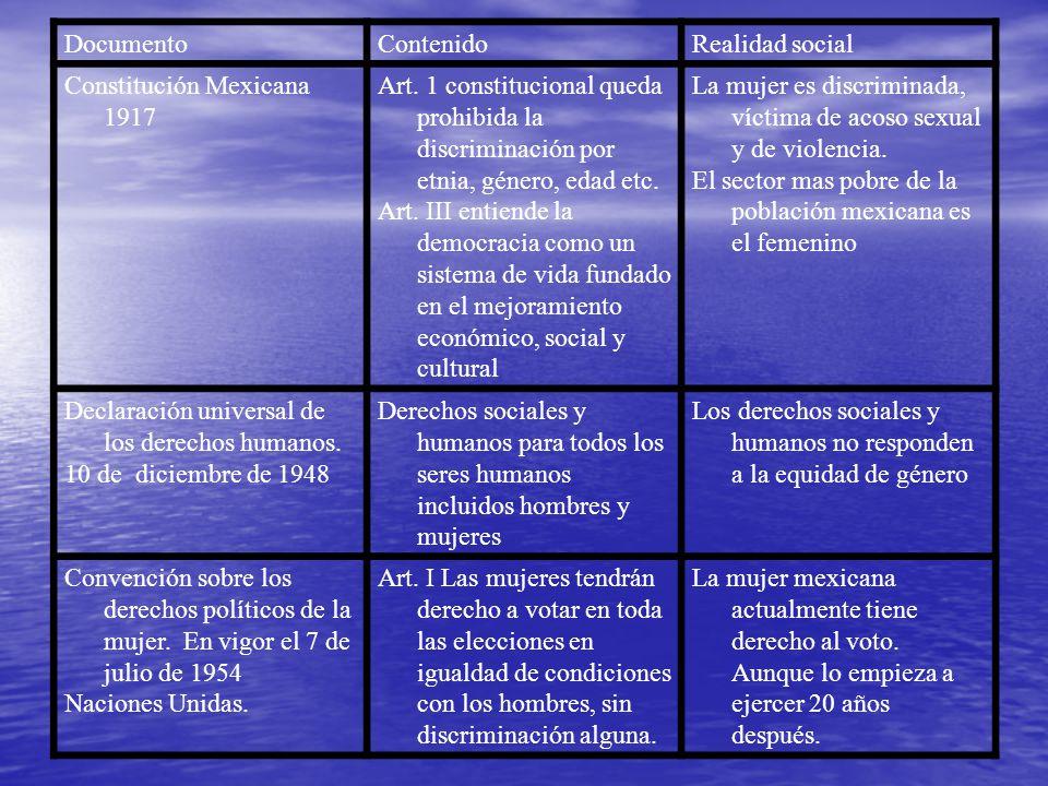 DocumentoContenidoRealidad social Constitución Mexicana 1917 Art. 1 constitucional queda prohibida la discriminación por etnia, género, edad etc. Art.