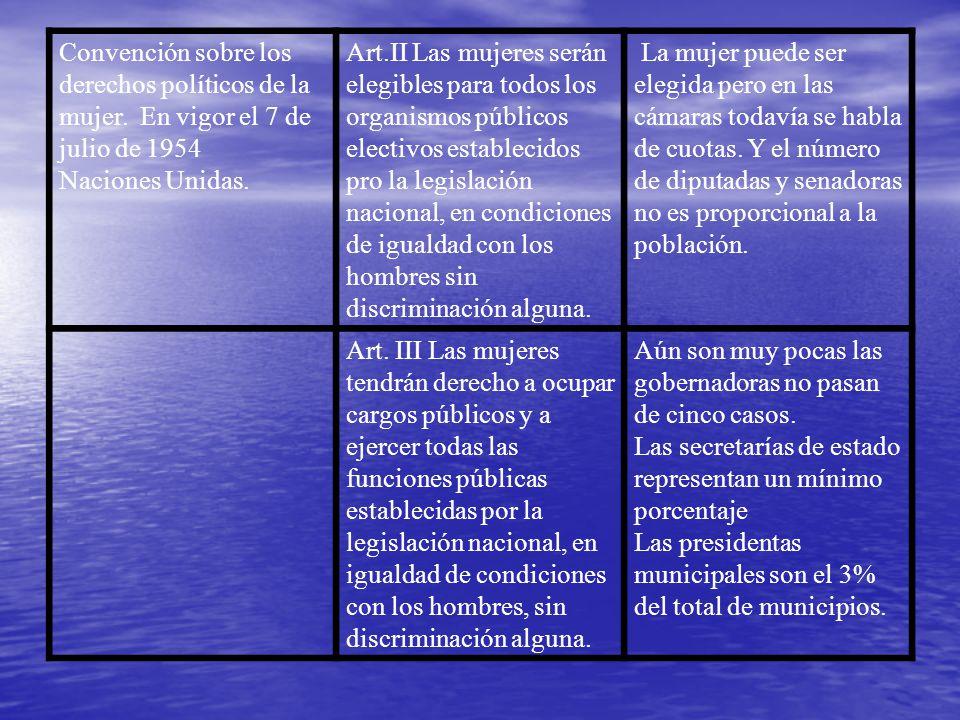 Convención sobre los derechos políticos de la mujer. En vigor el 7 de julio de 1954 Naciones Unidas. Art.II Las mujeres serán elegibles para todos los