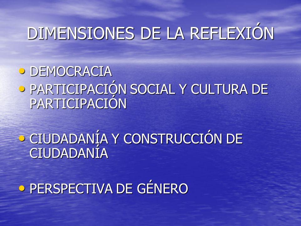 DIMENSIONES DE LA REFLEXIÓN DEMOCRACIA DEMOCRACIA PARTICIPACIÓN SOCIAL Y CULTURA DE PARTICIPACIÓN PARTICIPACIÓN SOCIAL Y CULTURA DE PARTICIPACIÓN CIUD