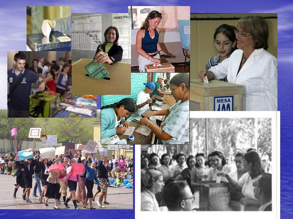 DIMENSIONES DE LA PARTICIPACION SOCIAL DIMENSION OBJETIVA DIMENSION OBJETIVA COOPERACIÓN COOPERACIÓN COMPROMISO COMPROMISO MANIFESTACIÓN MANIFESTACIÓN MOVILIZACIÓN MOVILIZACIÓN INVOLUCRAMIENTO INVOLUCRAMIENTO TOMA DE DECISIONES TOMA DE DECISIONES DIMENSION SUBJETIVA DIMENSION SUBJETIVA CULTURA CULTURA LENGUAJE LENGUAJE COMUNICACIÓN COMUNICACIÓN IDEOLOGIA IDEOLOGIA APRENDIZAJES APRENDIZAJES