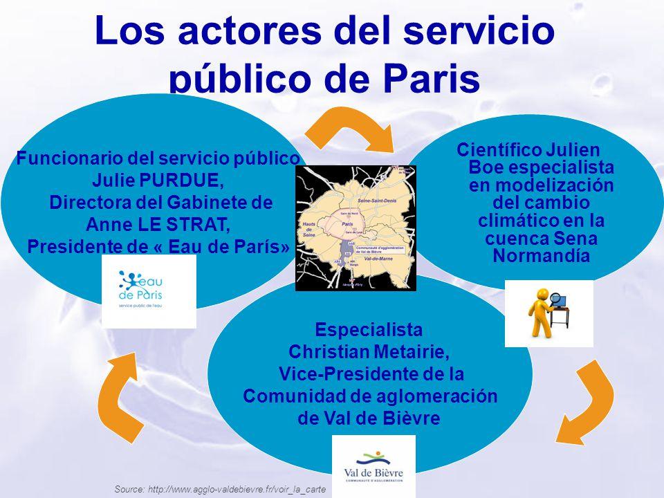 Los actores del servicio público de Paris Funcionario del servicio público Julie PURDUE, Directora del Gabinete de Anne LE STRAT, Presidente de « Eau