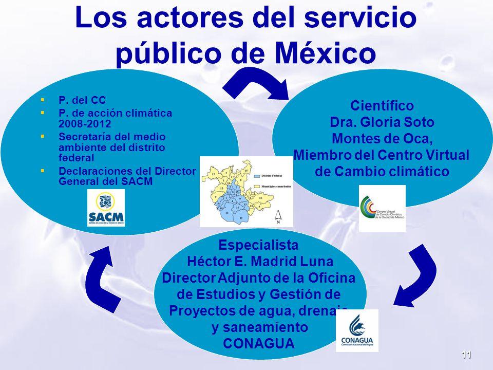 11 Los actores del servicio público de México P. del CC P. de acción climática 2008-2012 Secretaría del medio ambiente del distrito federal Declaracio