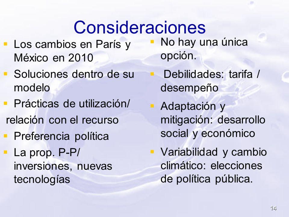 Los cambios en París y México en 2010 Soluciones dentro de su modelo Prácticas de utilización/ relación con el recurso Preferencia política La prop. P