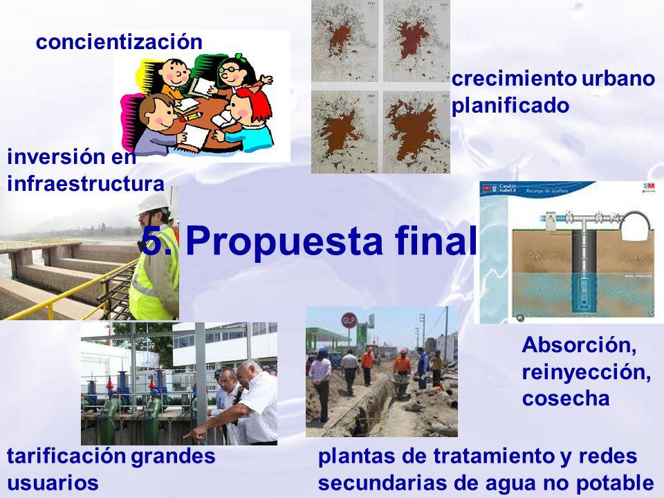 5. Propuesta final concientización inversión en infraestructura tarificación grandes usuarios plantas de tratamiento y redes secundarias de agua no po