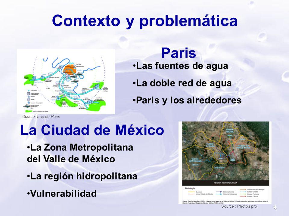 4 Contexto y problemática Source: Eau de Paris Source : Photos pro Las fuentes de agua La doble red de agua Paris y los alrededores Paris La Zona Metr