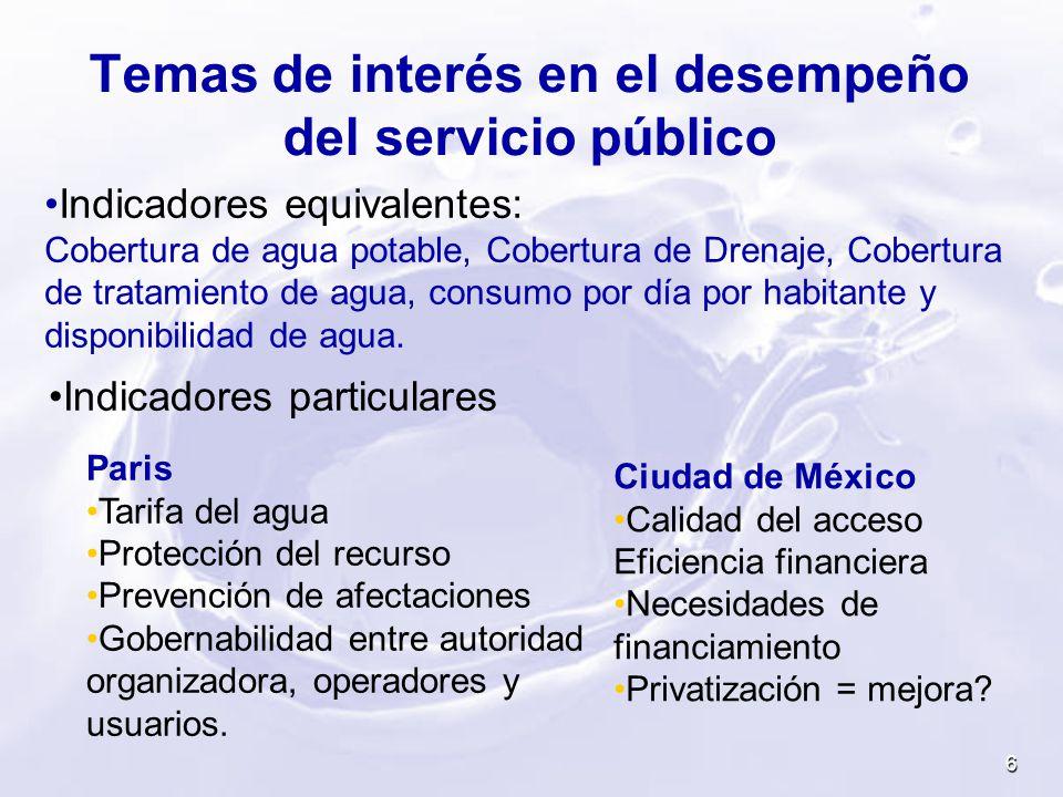 6 Temas de interés en el desempeño del servicio público Indicadores equivalentes: Cobertura de agua potable, Cobertura de Drenaje, Cobertura de tratam