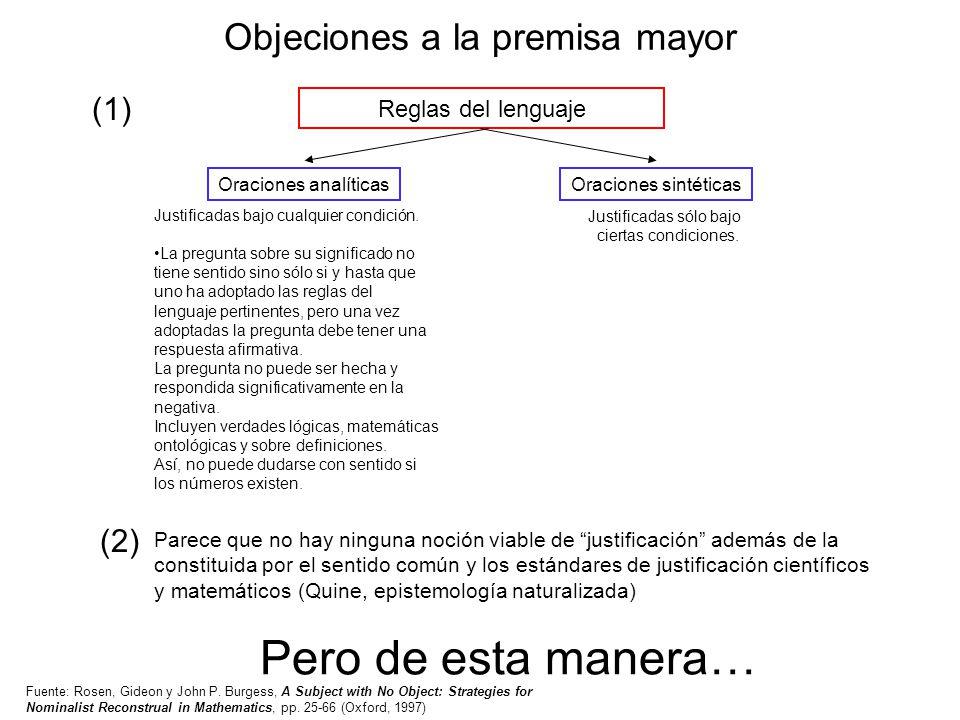 Objeciones a la premisa mayor Reglas del lenguaje Oraciones analíticasOraciones sintéticas Justificadas bajo cualquier condición. La pregunta sobre su