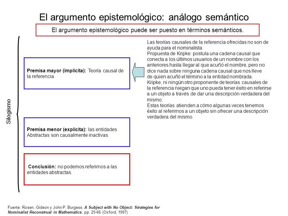 El argumento epistemológico: análogo semántico Conclusión: no podemos referirnos a las entidades abstractas. Fuente: Rosen, Gideon y John P. Burgess,