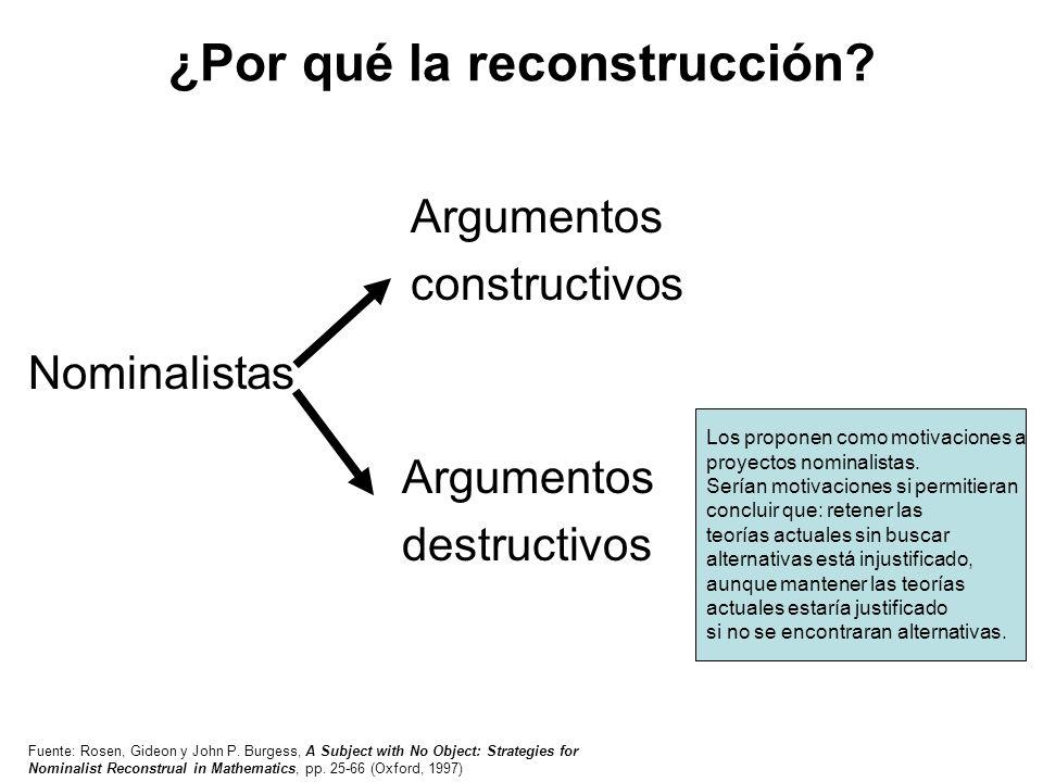 ¿Por qué la reconstrucción? Nominalistas Argumentos constructivos Argumentos destructivos Los proponen como motivaciones a proyectos nominalistas. Ser