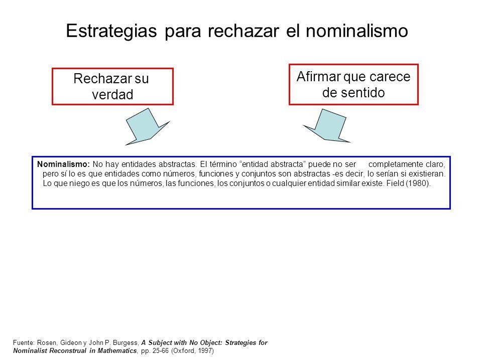 Estrategias para rechazar el nominalismo Nominalismo: No hay entidades abstractas.