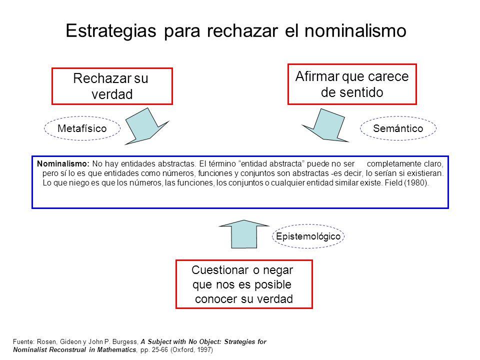 Estrategias para rechazar el nominalismo Nominalismo: No hay entidades abstractas. El término entidad abstracta puede no ser completamente claro, pero