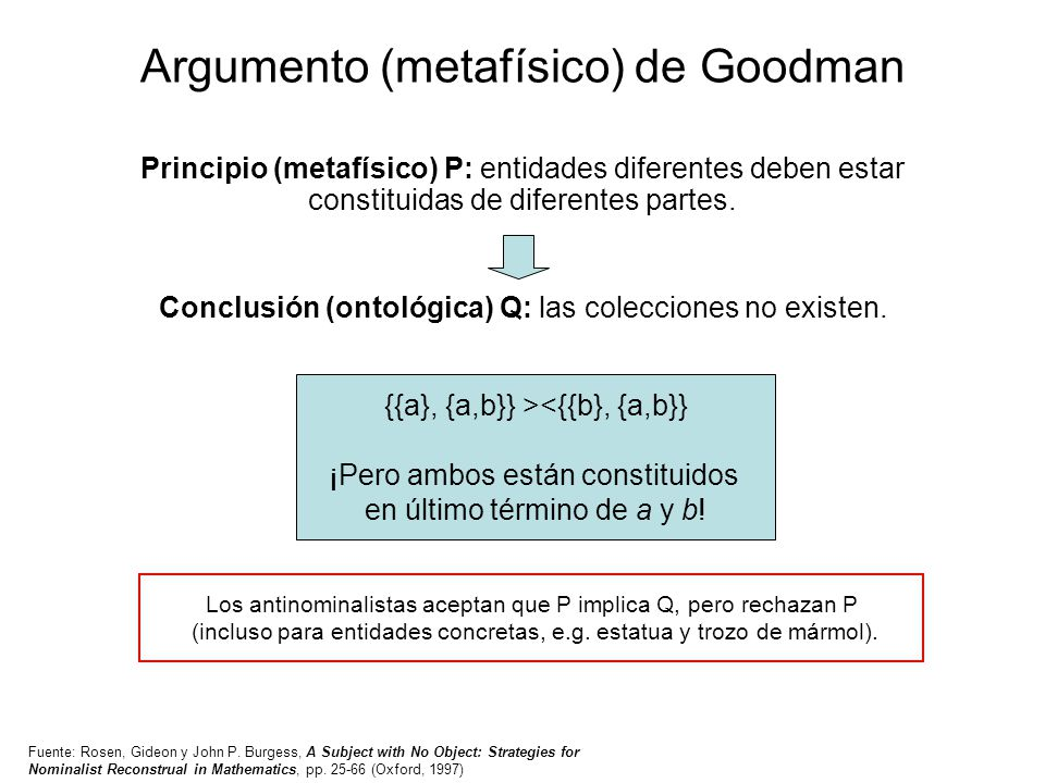 Argumento (metafísico) de Goodman Principio (metafísico) P: entidades diferentes deben estar constituidas de diferentes partes. Conclusión (ontológica
