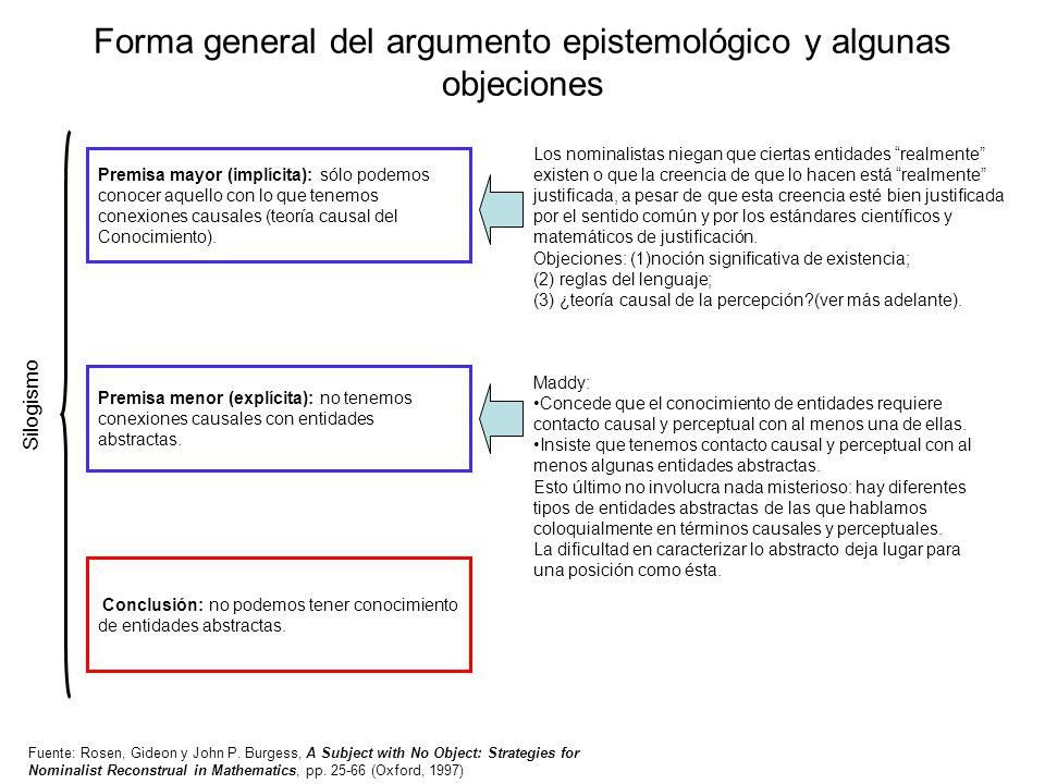 Forma general del argumento epistemológico y algunas objeciones Conclusión: no podemos tener conocimiento de entidades abstractas. Fuente: Rosen, Gide